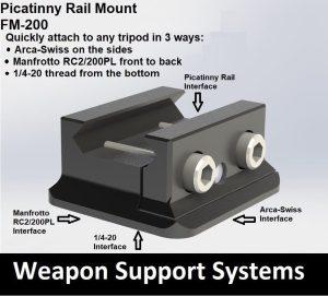 Picatinny Rail Mount